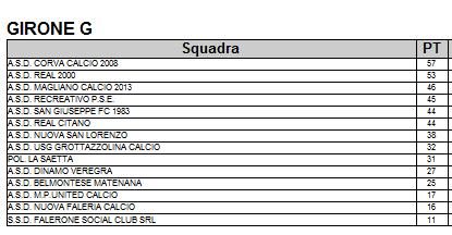 I tabellini del campionato di terza categoria cronache for Moretti arredamenti monte urano